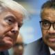 President Donald Trump and WHO Director Tedros Adhanom | Featured